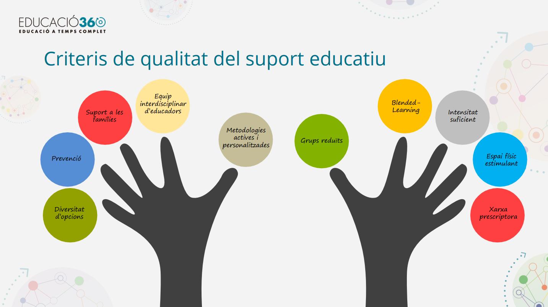 Participamos en la Jornada anual de l'Aliança Educació 360